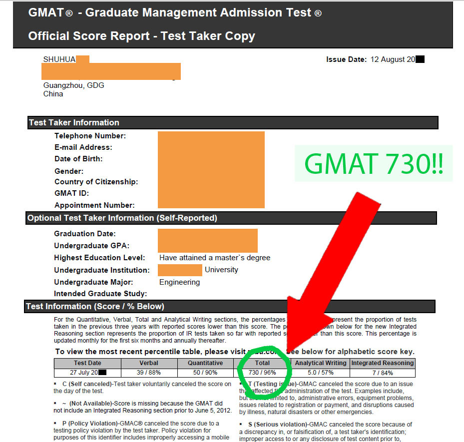 gmat score elyse GMAT Score: 730 (Q50, V39) from ESL Student in China