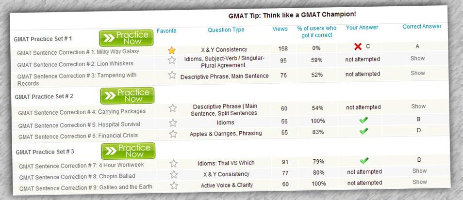 gmatcat5 GMAT Test Dates and Registration
