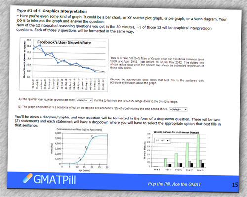 ir ebook4 Download the GMAT Integrated Reasoning E Book from GMAT Pill